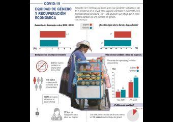 Covid-19: equidad de género y recuperación económica - 01 - 170921