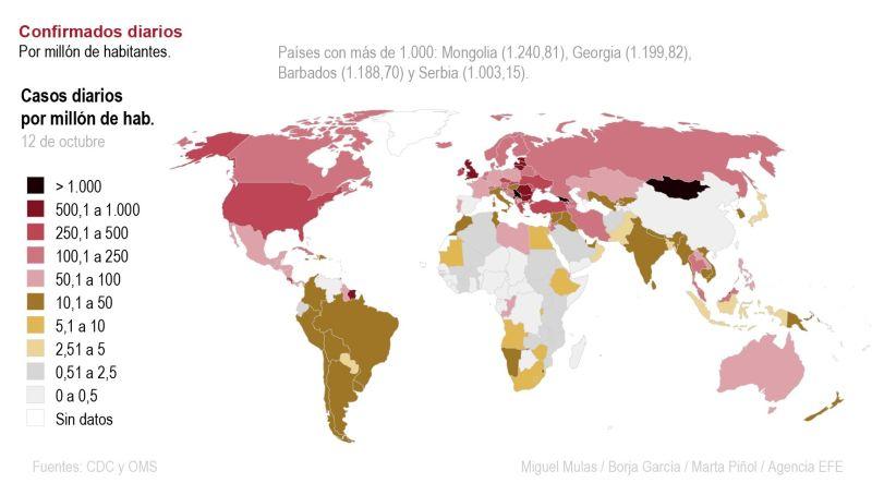 Situación de la pandemia en el mundo 01 131021