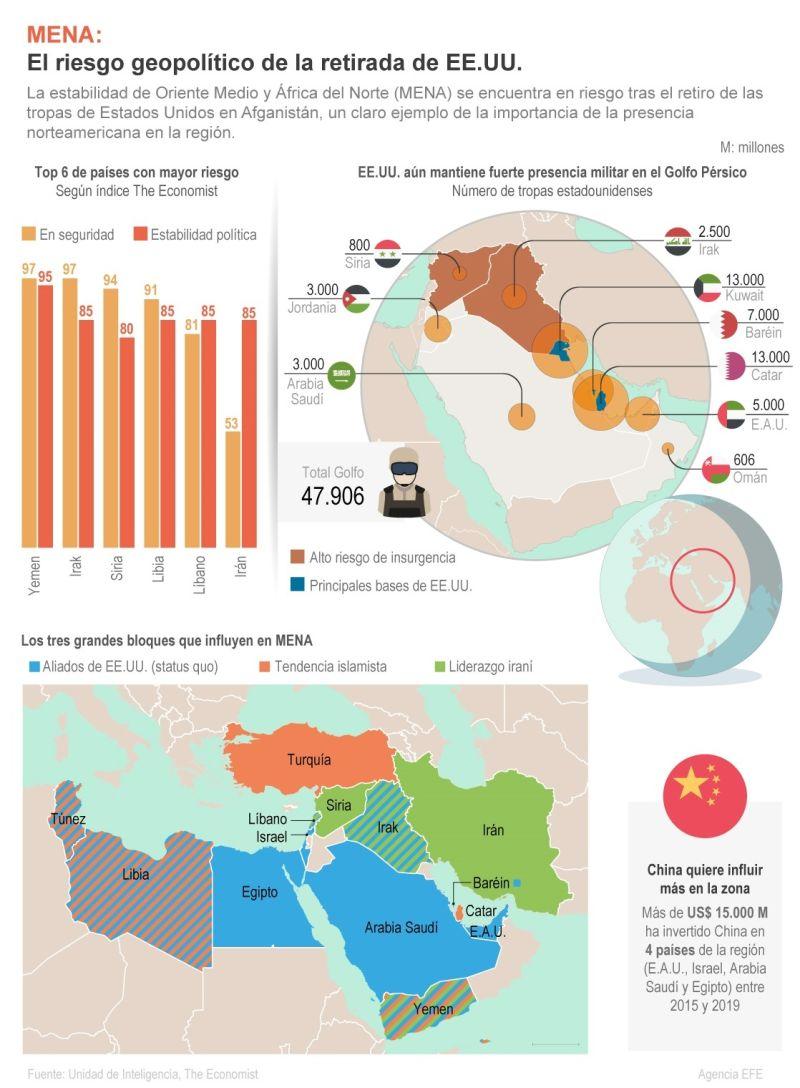 El riesgo geopolítico de la retirada de EE.UU. 01 - 250921