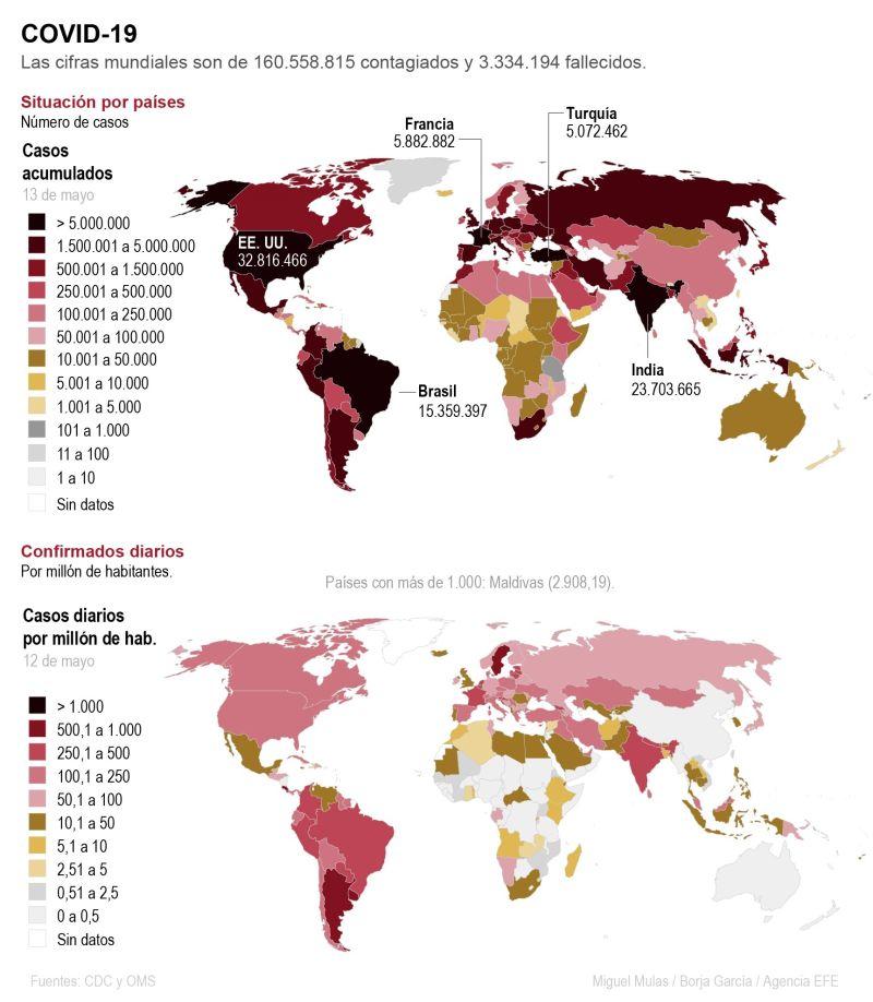 Situación de la pandemia en el mundo - 140521