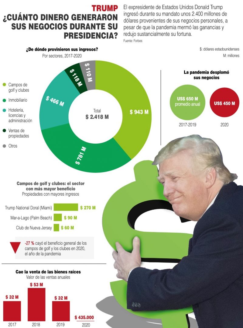 Donald Trump - 01 - 250721