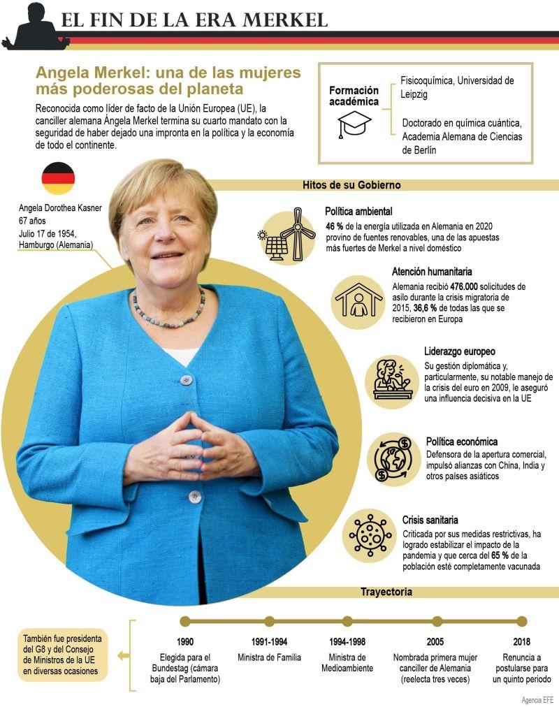 Angela Merkel: Trayectoria de la mujer más poderosa de europa 01 260921