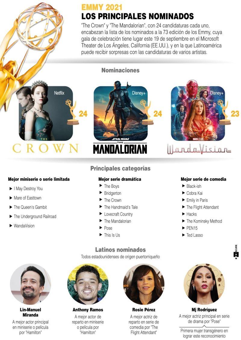 Los principales nominados - 01 - 180921