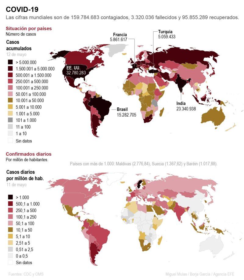 Situación de la pandemia en el mundo - 120521
